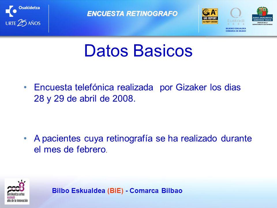 Bilbo Eskualdea (BiE) - Comarca Bilbao Distribución por sexo