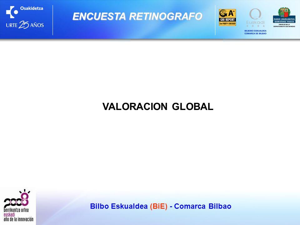 Bilbo Eskualdea (BiE) - Comarca Bilbao VALORACION GLOBAL ENCUESTA RETINOGRAFO