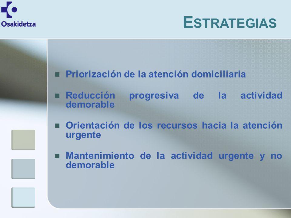 E STRATEGIAS Priorización de la atención domiciliaria Reducción progresiva de la actividad demorable Orientación de los recursos hacia la atención urgente Mantenimiento de la actividad urgente y no demorable