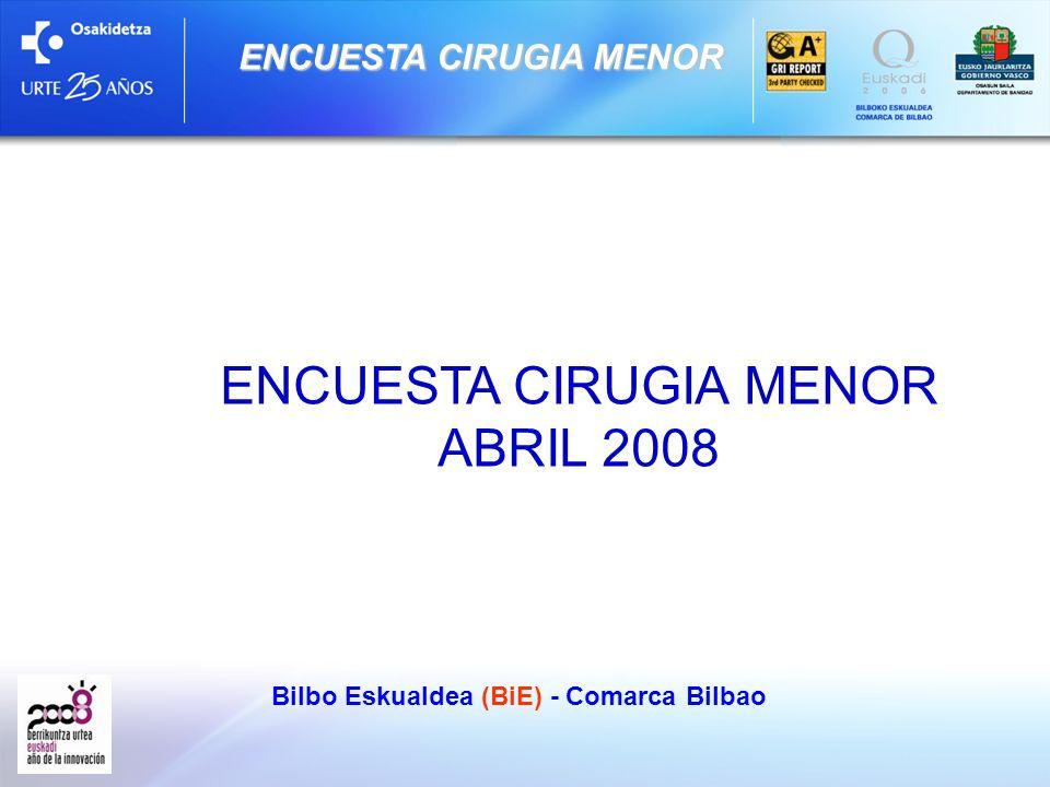 ENCUESTA CIRUGIA MENOR Bilbo Eskualdea (BiE) - Comarca Bilbao ENCUESTA CIRUGIA MENOR ABRIL 2008