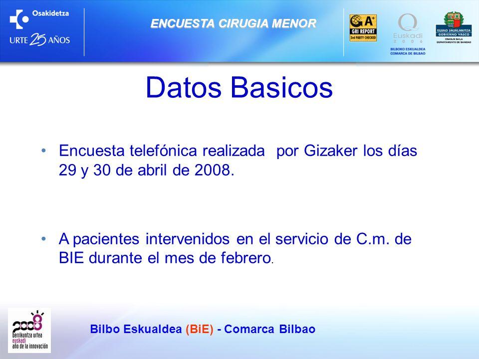 Bilbo Eskualdea (BiE) - Comarca Bilbao ENCUESTA CIRUGIA MENOR Datos Basicos Encuesta telefónica realizada por Gizaker los días 29 y 30 de abril de 200
