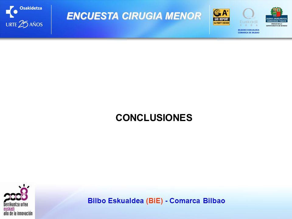 Bilbo Eskualdea (BiE) - Comarca Bilbao ENCUESTA CIRUGIA MENOR CONCLUSIONES