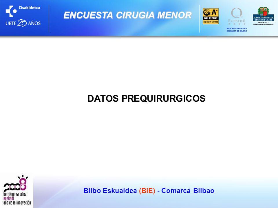 DATOS PREQUIRURGICOS Bilbo Eskualdea (BiE) - Comarca Bilbao ENCUESTA CIRUGIA MENOR