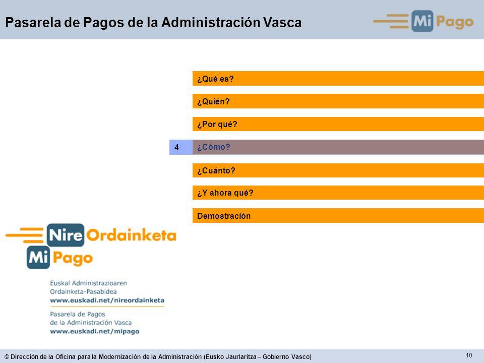 10 © Dirección de la Oficina para la Modernización de la Administración (Eusko Jaurlaritza – Gobierno Vasco) Pasarela de Pagos de la Administración Vasca ¿Quién.