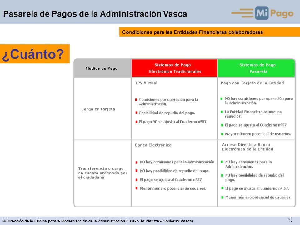 16 © Dirección de la Oficina para la Modernización de la Administración (Eusko Jaurlaritza – Gobierno Vasco) Pasarela de Pagos de la Administración Vasca Condiciones para las Entidades Financieras colaboradoras ¿Cuánto