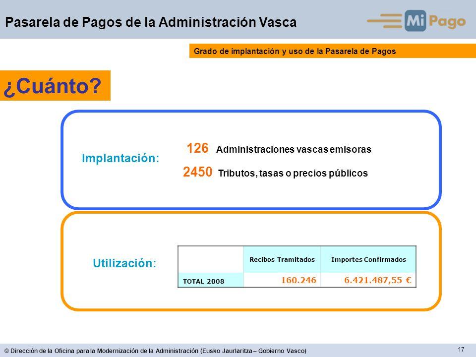 17 © Dirección de la Oficina para la Modernización de la Administración (Eusko Jaurlaritza – Gobierno Vasco) Pasarela de Pagos de la Administración Vasca Grado de implantación y uso de la Pasarela de Pagos ¿Cuánto.