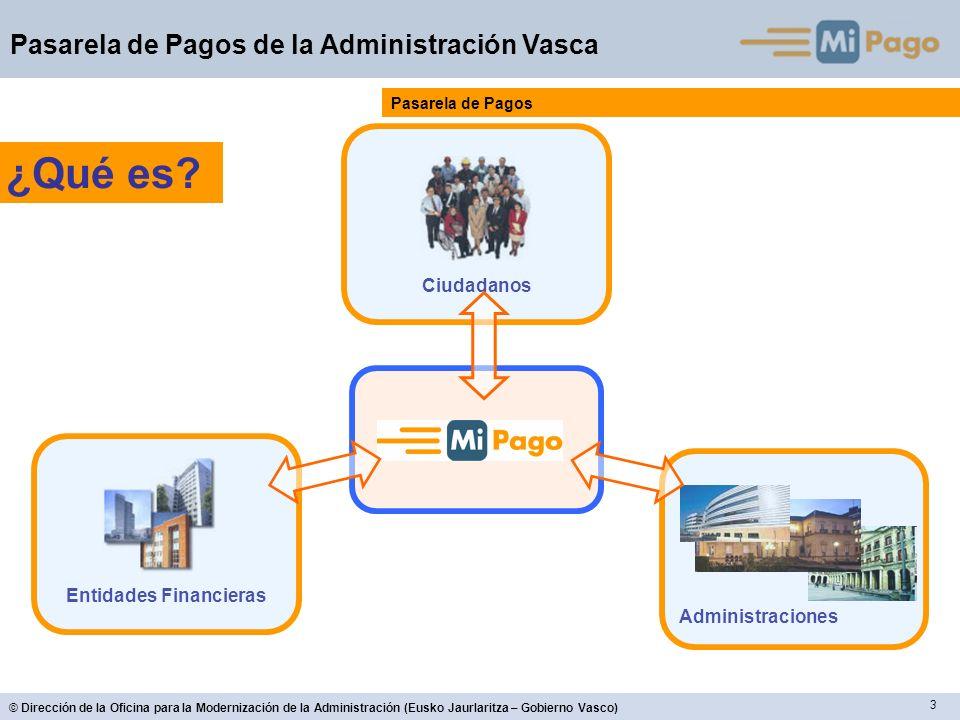 14 © Dirección de la Oficina para la Modernización de la Administración (Eusko Jaurlaritza – Gobierno Vasco) Pasarela de Pagos de la Administración Vasca ¿Quién.