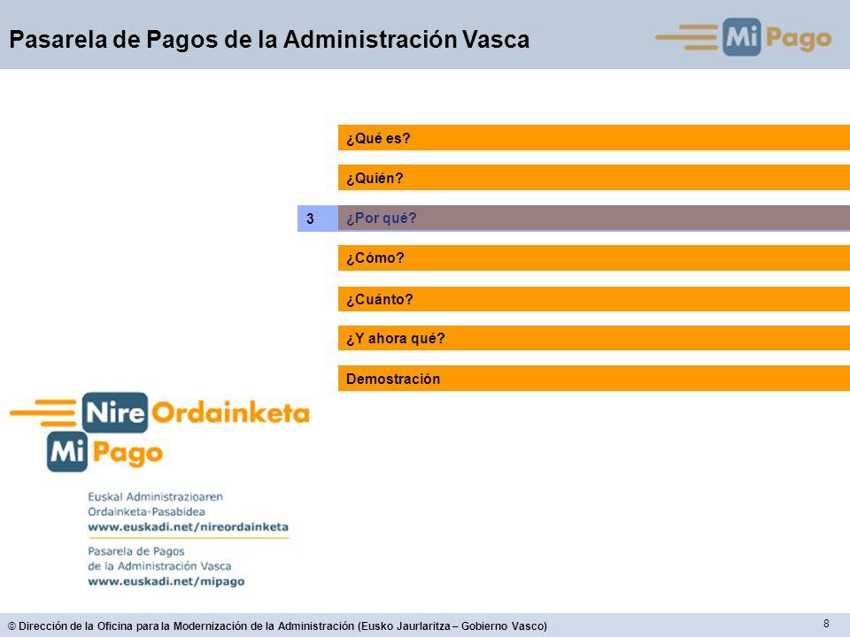 9 © Dirección de la Oficina para la Modernización de la Administración (Eusko Jaurlaritza – Gobierno Vasco) Pasarela de Pagos de la Administración Vasca Calidad de Servicio de la Administración Pública a la ciudadanía ¿Por qué.