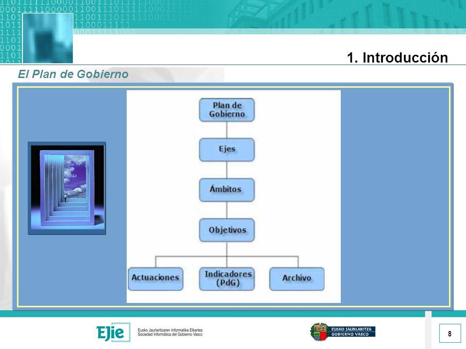 8 1. Introducción El Plan de Gobierno