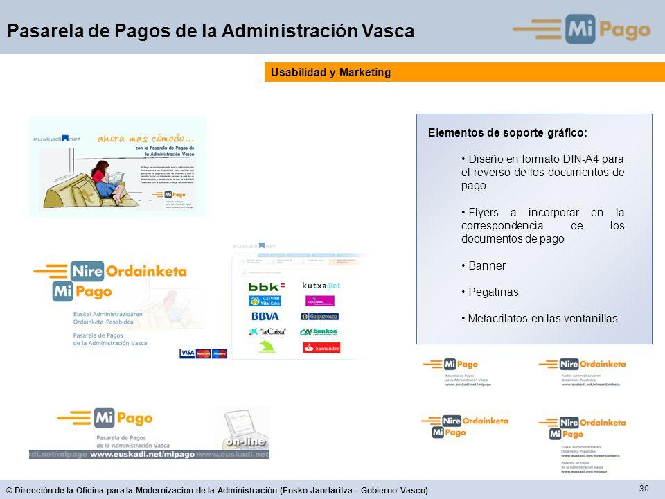 30 © Dirección de la Oficina para la Modernización de la Administración (Eusko Jaurlaritza – Gobierno Vasco) Pasarela de Pagos de la Administración Va