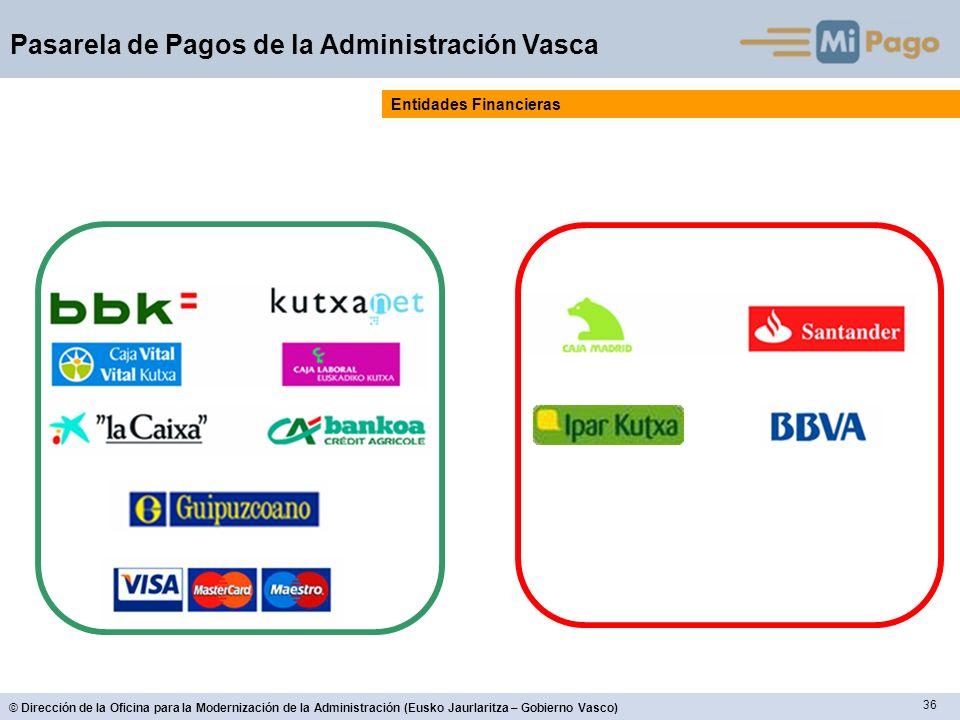 36 © Dirección de la Oficina para la Modernización de la Administración (Eusko Jaurlaritza – Gobierno Vasco) Pasarela de Pagos de la Administración Va