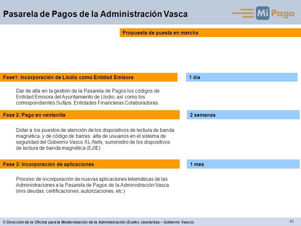 43 © Dirección de la Oficina para la Modernización de la Administración (Eusko Jaurlaritza – Gobierno Vasco) Pasarela de Pagos de la Administración Va