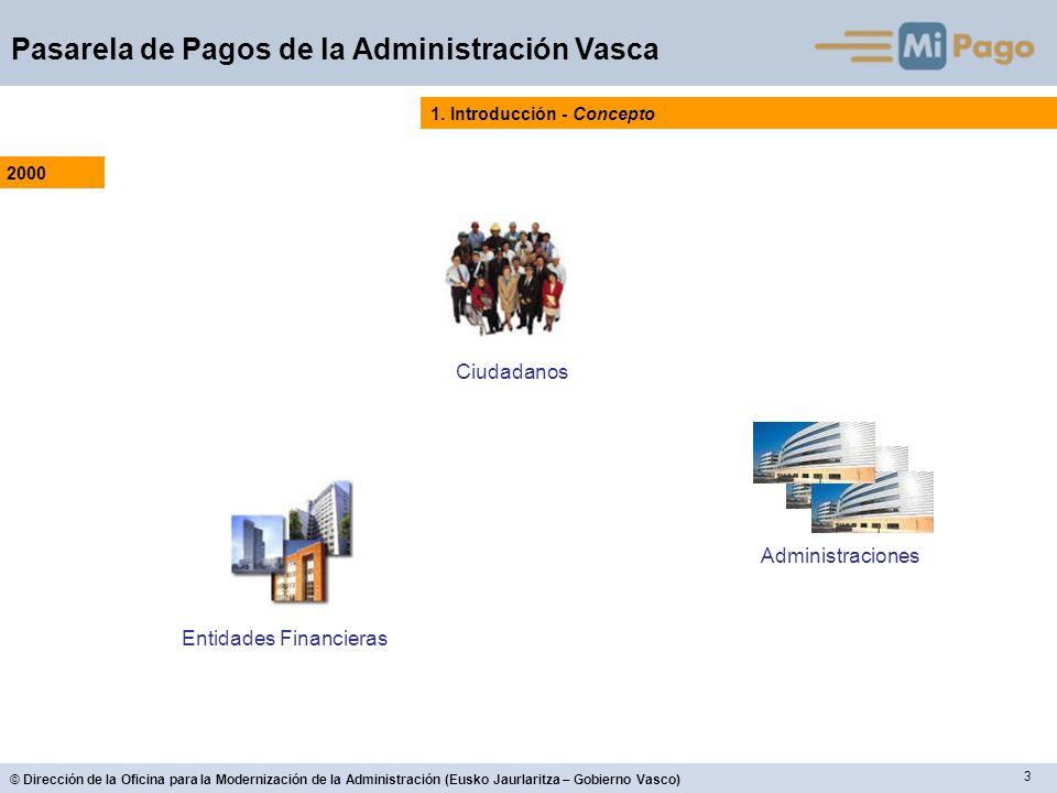 14 © Dirección de la Oficina para la Modernización de la Administración (Eusko Jaurlaritza – Gobierno Vasco) Pasarela de Pagos de la Administración Vasca 2.