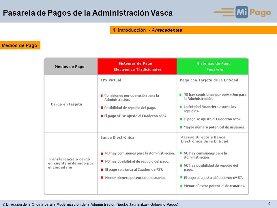 17 © Dirección de la Oficina para la Modernización de la Administración (Eusko Jaurlaritza – Gobierno Vasco) Pasarela de Pagos de la Administración Vasca 2.