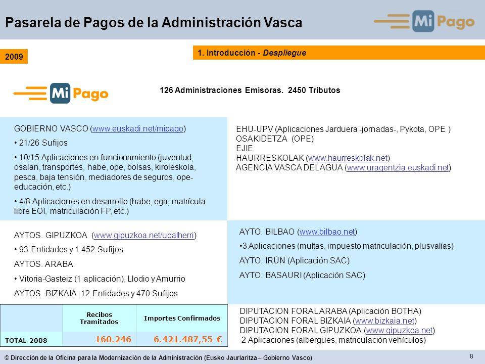 29 © Dirección de la Oficina para la Modernización de la Administración (Eusko Jaurlaritza – Gobierno Vasco) Pasarela de Pagos de la Administración Vasca 7.