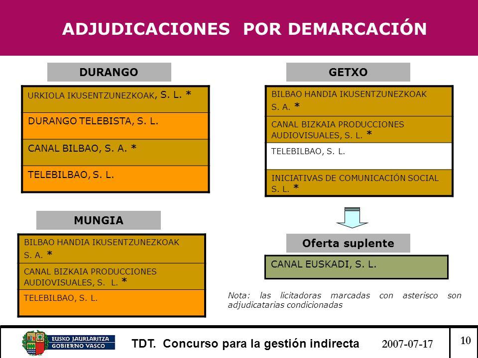 10 TDT. Concurso para la gestión indirecta 2007-07-17 ADJUDICACIONES POR DEMARCACIÓN GETXODURANGO URKIOLA IKUSENTZUNEZKOAK, S. L. * DURANGO TELEBISTA,