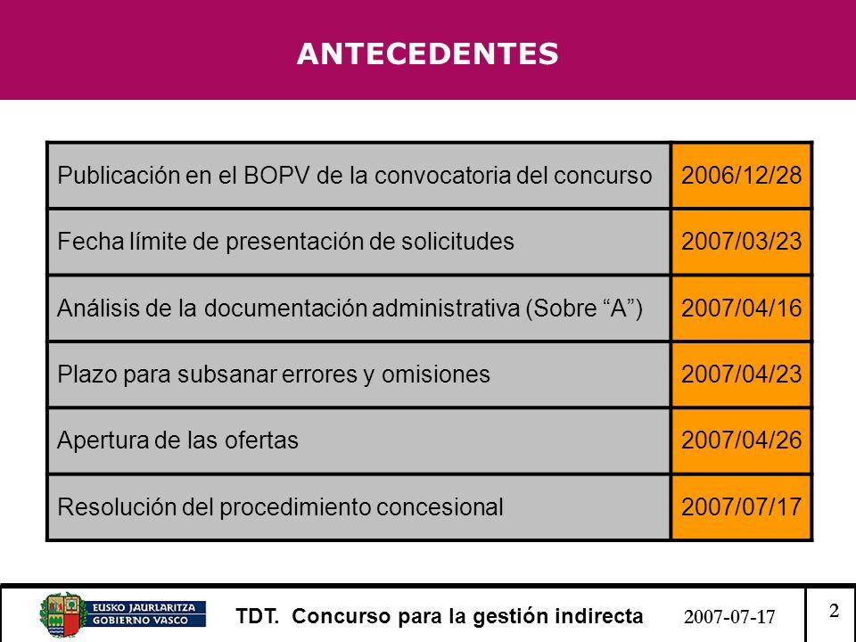 2 TDT. Concurso para la gestión indirecta 2007-07-17 ANTECEDENTES Publicación en el BOPV de la convocatoria del concurso2006/12/28 Fecha límite de pre