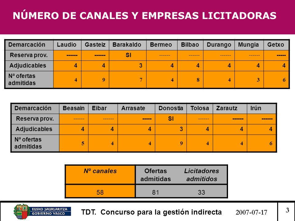 3 TDT. Concurso para la gestión indirecta 2007-07-17 NÚMERO DE CANALES Y EMPRESAS LICITADORAS DemarcaciónLaudioGasteizBarakaldoBermeoBilbaoDurangoMung
