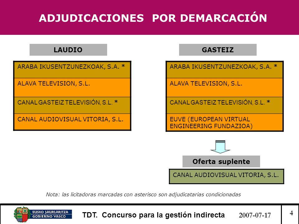 4 TDT. Concurso para la gestión indirecta 2007-07-17 ADJUDICACIONES POR DEMARCACIÓN GASTEIZLAUDIO ARABA IKUSENTZUNEZKOAK, S.A. * ALAVA TELEVISION, S.L