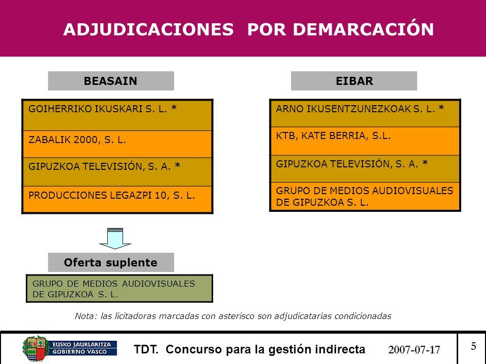 5 TDT. Concurso para la gestión indirecta 2007-07-17 ADJUDICACIONES POR DEMARCACIÓN EIBARBEASAIN GOIHERRIKO IKUSKARI S. L. * ZABALIK 2000, S. L. GIPUZ