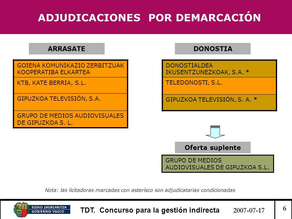 6 TDT. Concurso para la gestión indirecta 2007-07-17 ADJUDICACIONES POR DEMARCACIÓN DONOSTIAARRASATE GOIENA KOMUNIKAZIO ZERBITZUAK KOOPERATIBA ELKARTE