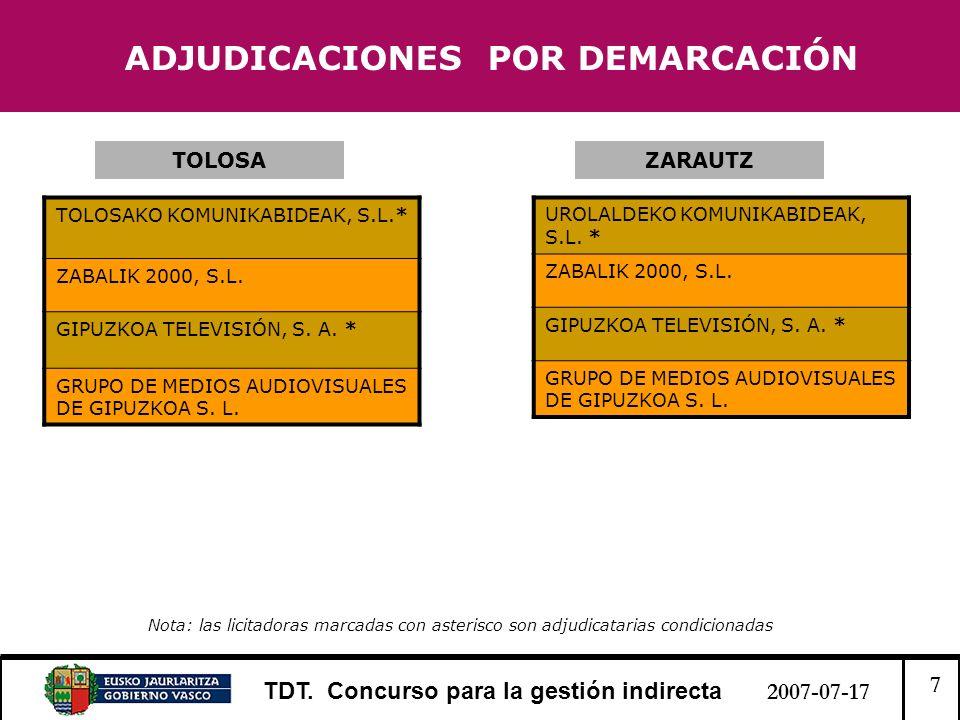 7 TDT. Concurso para la gestión indirecta 2007-07-17 ADJUDICACIONES POR DEMARCACIÓN ZARAUTZTOLOSA TOLOSAKO KOMUNIKABIDEAK, S.L.* ZABALIK 2000, S.L. GI