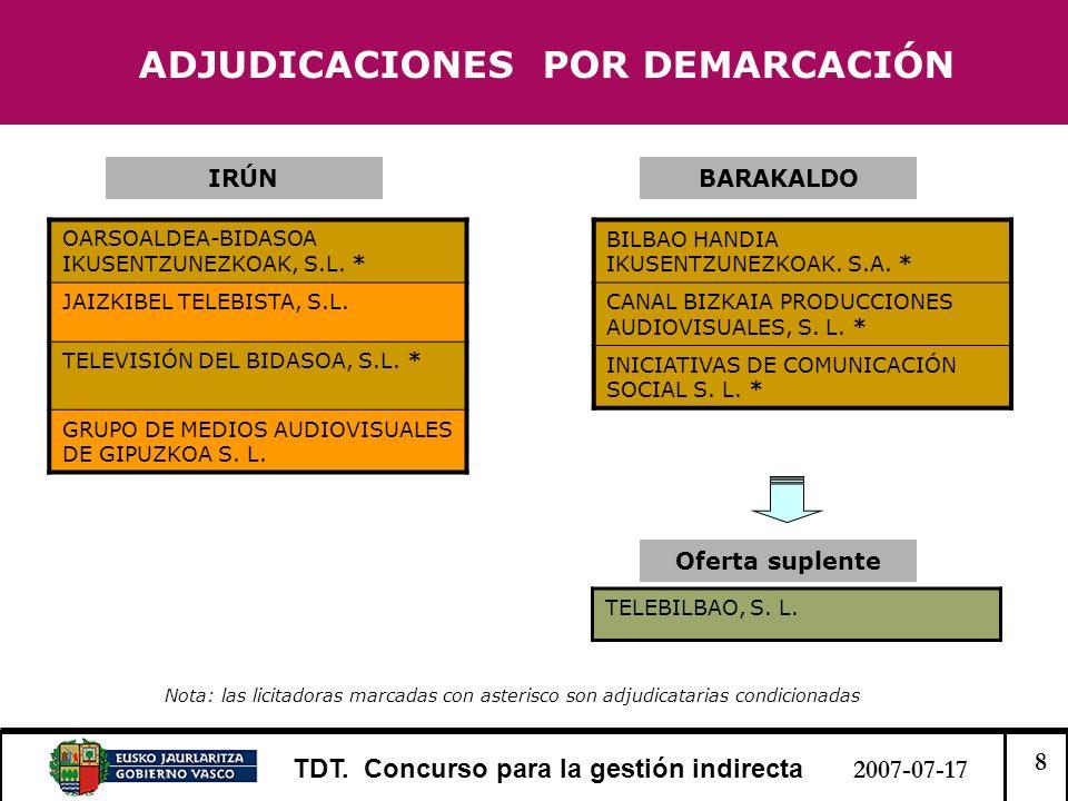 8 TDT. Concurso para la gestión indirecta 2007-07-17 ADJUDICACIONES POR DEMARCACIÓN BARAKALDOIRÚN OARSOALDEA-BIDASOA IKUSENTZUNEZKOAK, S.L. * JAIZKIBE