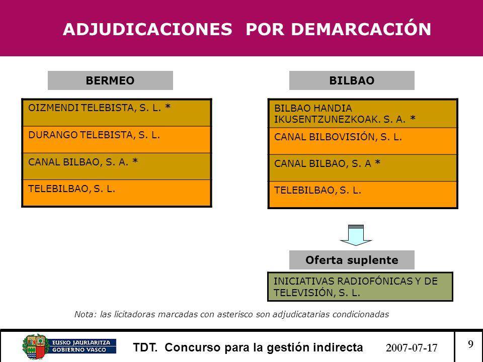 9 TDT. Concurso para la gestión indirecta 2007-07-17 ADJUDICACIONES POR DEMARCACIÓN BILBAOBERMEO OIZMENDI TELEBISTA, S. L. * DURANGO TELEBISTA, S. L.