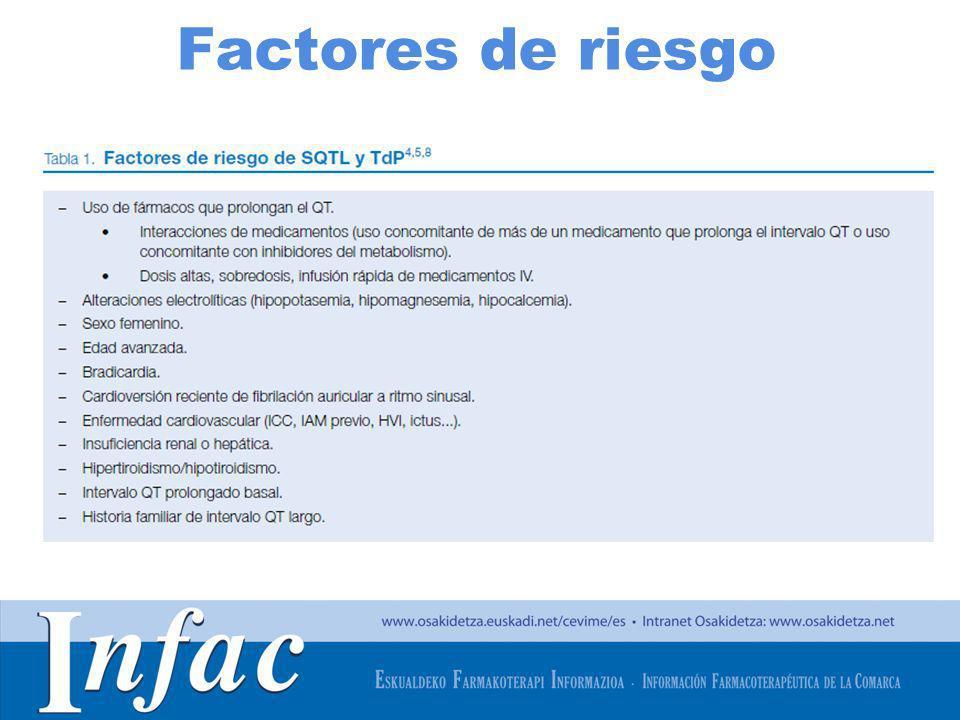 http://www.osakidetza.euskadi.net Medicamentos y TdP Fármacos más frecuentemente implicados: antiarrítmicos, antihistamínicos, antiinfecciosos, psicotrópicos y otros como domperidona, cisaprida, ondansetrón, metadona, etc...