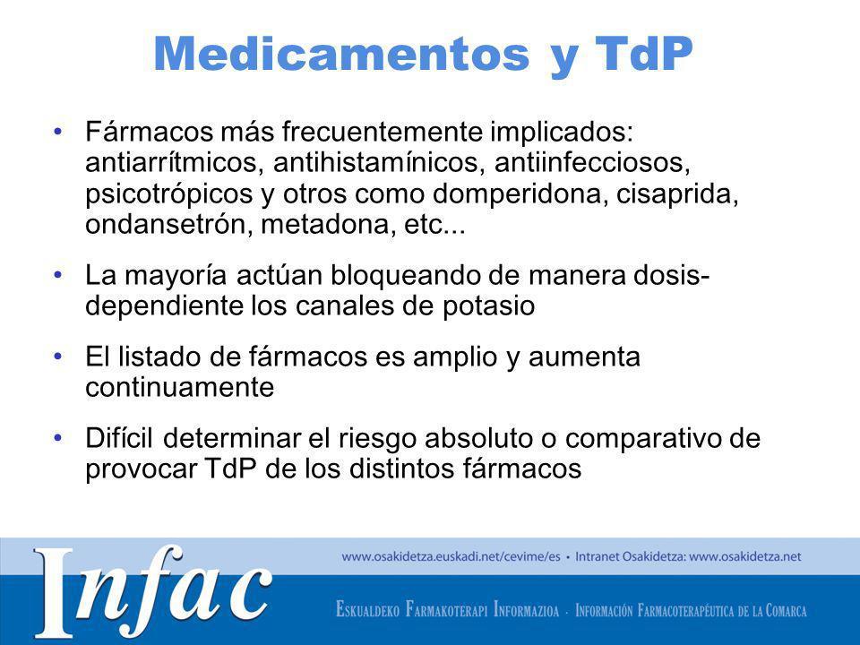 http://www.osakidetza.euskadi.net Medicamentos y TdP Fármacos más frecuentemente implicados: antiarrítmicos, antihistamínicos, antiinfecciosos, psicot