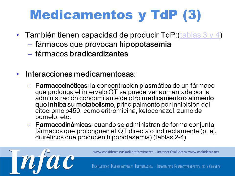 Medicamentos y TdP (3) También tienen capacidad de producir TdP:(tablas 3 y 4)tablas 3 y 4 –fármacos que provocan hipopotasemia –fármacos bradicardiza