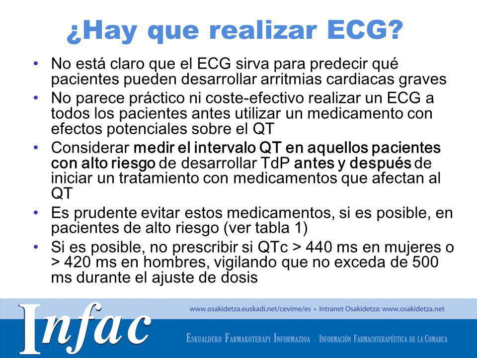 ¿Hay que realizar ECG? No está claro que el ECG sirva para predecir qué pacientes pueden desarrollar arritmias cardiacas graves No parece práctico ni