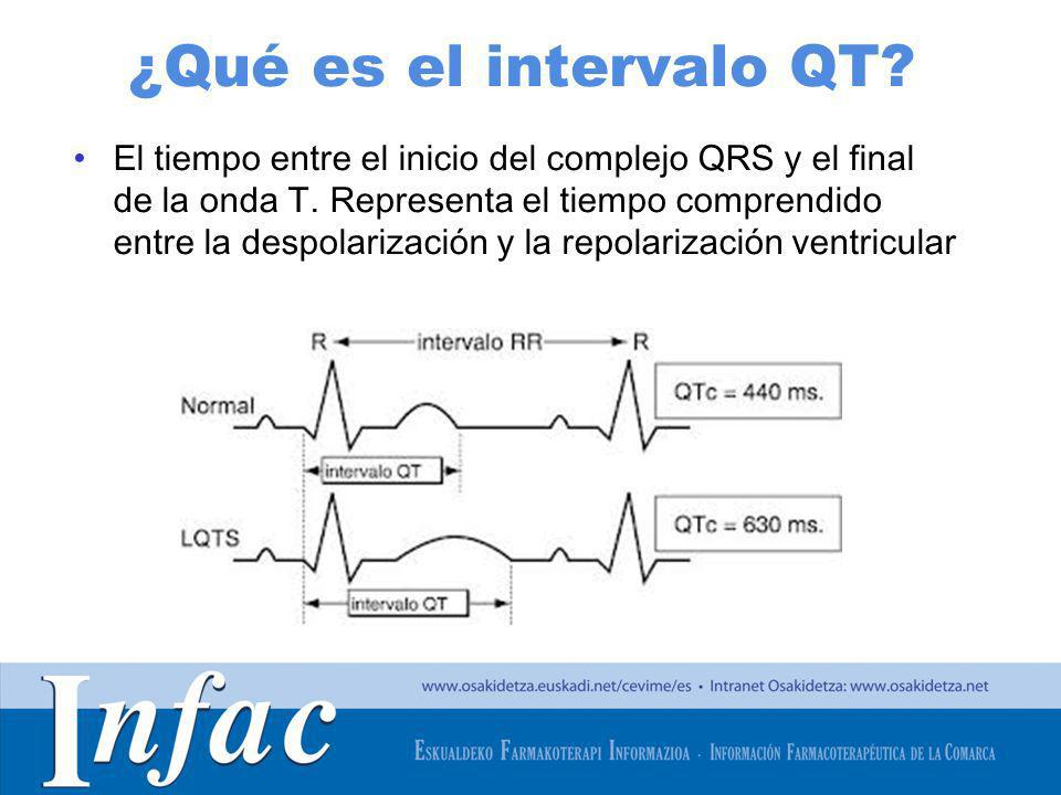 http://www.osakidetza.euskadi.net La duración del intervalo QT depende de la frecuencia cardiaca, la edad y el sexo Es habitual medirlo en la derivación II del ECG de 12 derivaciones Debido a que se correlaciona inversamente con la frecuencia cardiaca, se debe corregir por este factor La fórmula del intervalo QT corregido (QTc) más utilizada es la fórmula de Bazett: QTcorregido (QTc) = intervalo QT/ RR ¿Qué es el intervalo QT.