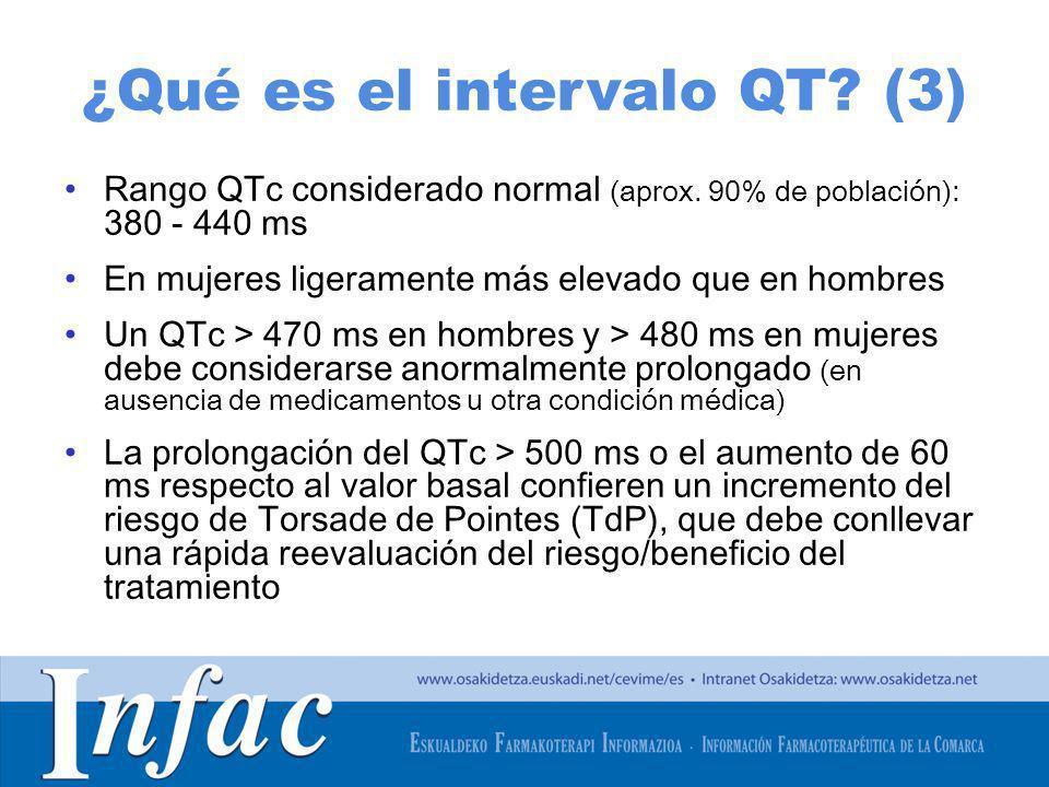 http://www.osakidetza.euskadi.net ¿Qué es el intervalo QT? (3) Rango QTc considerado normal (aprox. 90% de población): 380 - 440 ms En mujeres ligeram