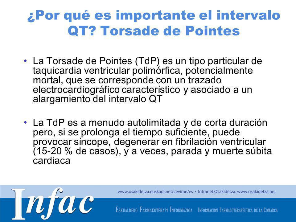 http://www.osakidetza.euskadi.net ¿Por qué es importante el intervalo QT? Torsade de Pointes La Torsade de Pointes (TdP) es un tipo particular de taqu