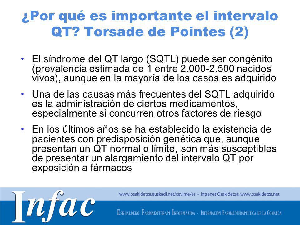 http://www.osakidetza.euskadi.net El síndrome del QT largo (SQTL) puede ser congénito (prevalencia estimada de 1 entre 2.000-2.500 nacidos vivos), aun