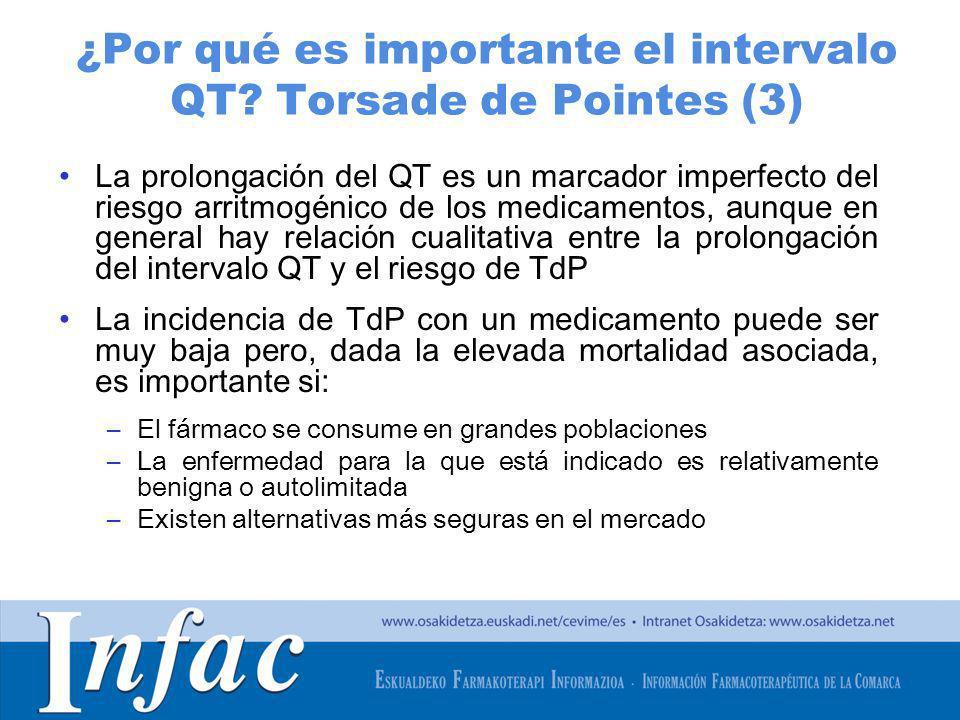 http://www.osakidetza.euskadi.net La prolongación del QT es un marcador imperfecto del riesgo arritmogénico de los medicamentos, aunque en general hay