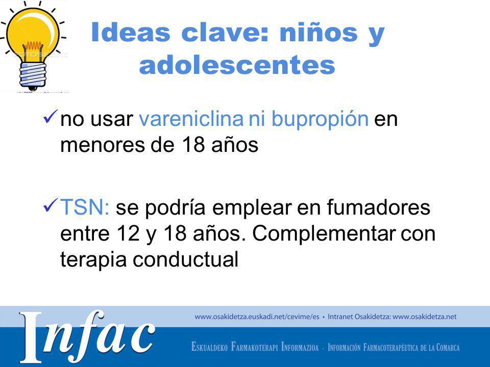 http://www.osakidetza.euskadi.net Ideas clave: niños y adolescentes no usar vareniclina ni bupropión en menores de 18 años TSN: se podría emplear en f