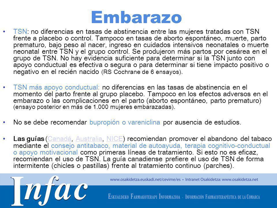 http://www.osakidetza.euskadi.net Embarazo TSN: no diferencias en tasas de abstinencia entre las mujeres tratadas con TSN frente a placebo o control.