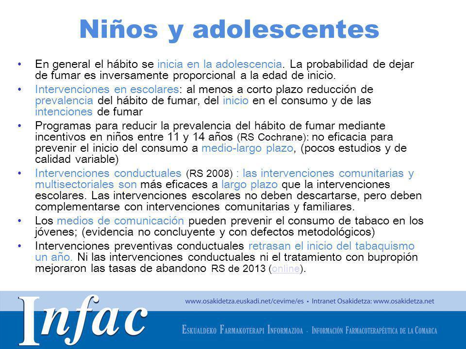 http://www.osakidetza.euskadi.net Intervenciones farmacológicas en niños y adolescentes TSN, vareniclina y bupropión: pocos ensayos y ninguno ha mostrado claramente su efectividad en los adolescentes fumadores.