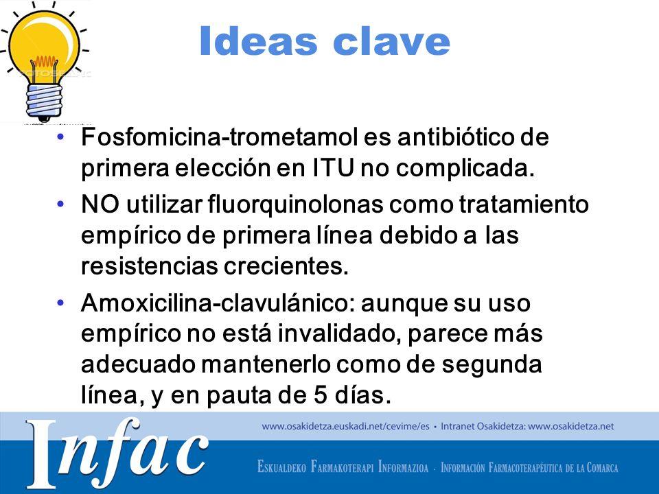 http://www.osakidetza.euskadi.net Ideas clave Fosfomicina-trometamol es antibiótico de primera elección en ITU no complicada. NO utilizar fluorquinolo
