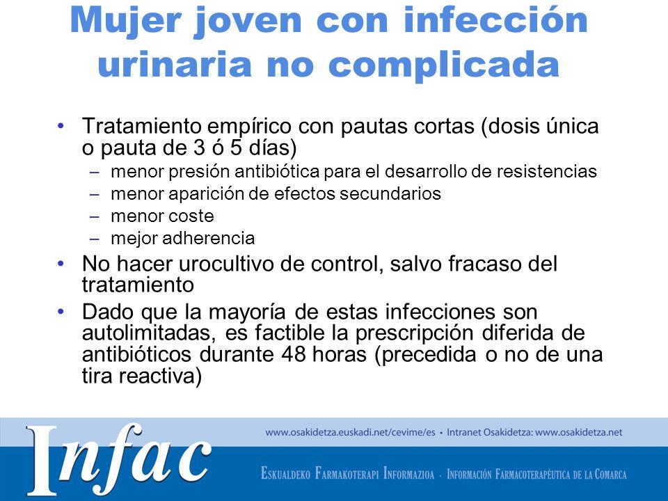 http://www.osakidetza.euskadi.net Mujer joven con infección urinaria no complicada Tratamiento empírico con pautas cortas (dosis única o pauta de 3 ó