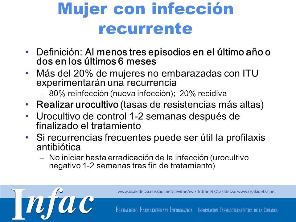 http://www.osakidetza.euskadi.net Mujer con infección recurrente Definición: Al menos tres episodios en el último año o dos en los últimos 6 meses Más