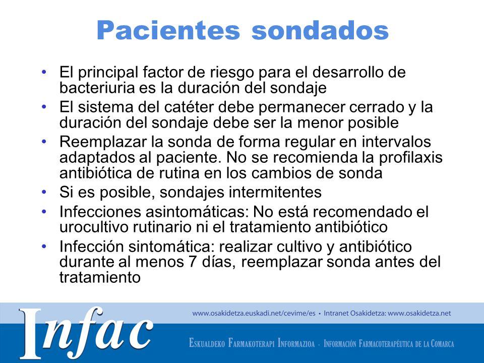 http://www.osakidetza.euskadi.net Pacientes sondados El principal factor de riesgo para el desarrollo de bacteriuria es la duración del sondaje El sis
