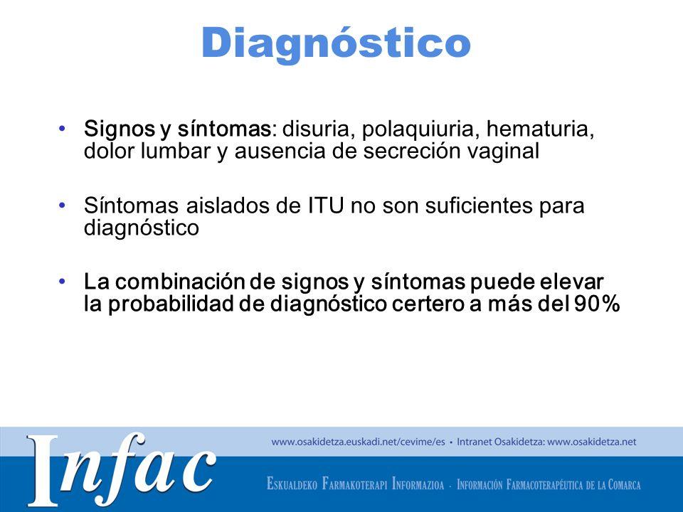 http://www.osakidetza.euskadi.net Diagnóstico Signos y síntomas: disuria, polaquiuria, hematuria, dolor lumbar y ausencia de secreción vaginal Síntoma