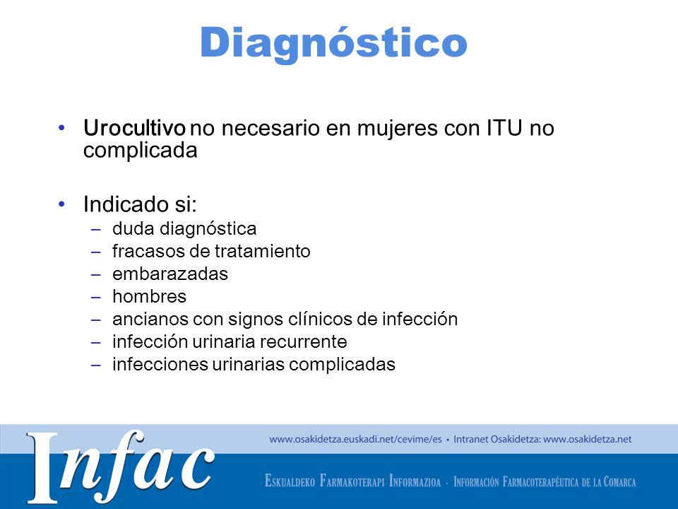 http://www.osakidetza.euskadi.net Diagnóstico Urocultivo no necesario en mujeres con ITU no complicada Indicado si: –duda diagnóstica –fracasos de tra