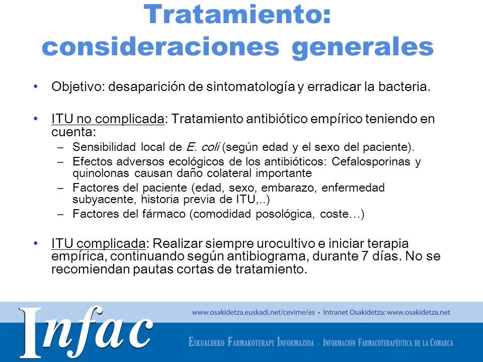 http://www.osakidetza.euskadi.net Tratamiento: consideraciones generales Objetivo: desaparición de sintomatología y erradicar la bacteria. ITU no comp