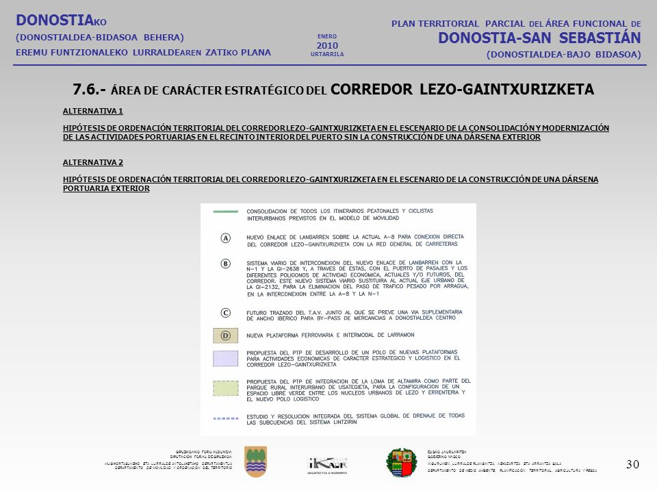 GIPUZKOAKO FORU ALDUNDIA DIPUTACIÓN FORAL DE GIPUZKOA MUGIKORTASUNEKO ETA LURRALDE ANTOLAKETAKO DEPARTAMENTUA DEPARTAMENTO DE MOVILIDAD Y ORDENACIÓN D