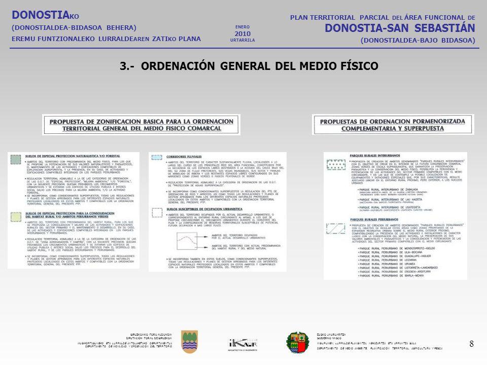 GIPUZKOAKO FORU ALDUNDIA DIPUTACIÓN FORAL DE GIPUZKOA MUGIKORTASUNEKO ETA LURRALDE ANTOLAKETAKO DEPARTAMENTUA DEPARTAMENTO DE MOVILIDAD Y ORDENACIÓN DEL TERRITORIO EUSKO JAURLARITZA GOBIERNO VASCO INGURUMEN, LURRALDE PLANGINTZA, NEKAZARITZA ETA ARRANTZA SAILA DEPARTAMENTO DE MEDIO AMBIENTE, PLANIFICACIÓN TERRITORIAL, AGRICULTURA Y PESCA DONOSTIA KO (DONOSTIALDEA-BIDASOA BEHERA) EREMU FUNTZIONALEKO LURRALDE AREN ZATI KO PLANA PLAN TERRITORIAL PARCIAL DEL ÁREA FUNCIONAL DE DONOSTIA-SAN SEBASTIÁN (DONOSTIALDEA-BAJO BIDASOA) 19 ENERO 2010 URTARRILA 6.- ORDENACIÓN GENERAL DEL MEDIO URBANO
