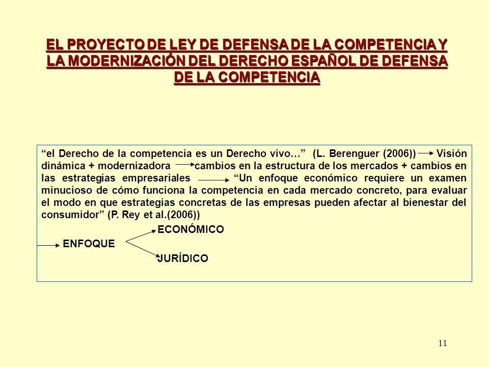 11 EL PROYECTO DE LEY DE DEFENSA DE LA COMPETENCIA Y LA MODERNIZACIÓN DEL DERECHO ESPAÑOL DE DEFENSA DE LA COMPETENCIA el Derecho de la competencia es